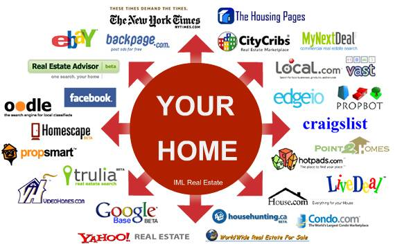 Not All Home Marketing Programs Are Equal
